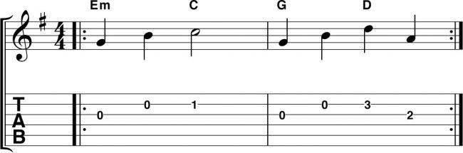 4_和弦的赶脚:运用和弦内音.jpg